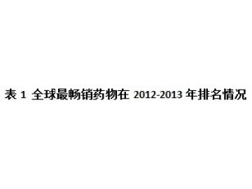 2013年全球最畅销药品排名