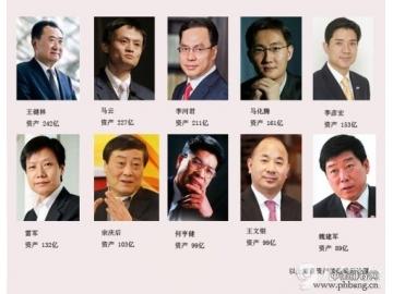2015年中国富豪财富排行榜