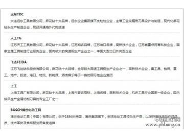 2016麻花钻十大品牌排行榜