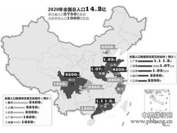 2020年中国人口破14亿 大杭州人口达1000万