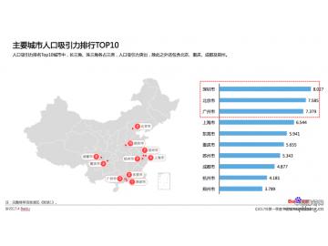 中国人口密度版图 深圳的人口密度每平方公里高达5963人!
