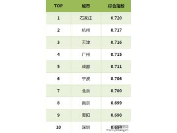 国家工程实验室发布全国城市网络安全指数排名