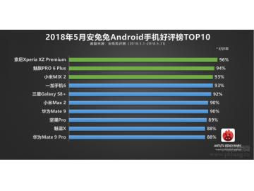 2018年5月安卓手机好评排行