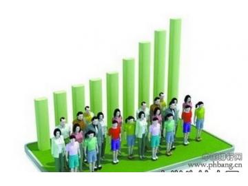 2018福建最新人口数量排名,福建人口数据排行榜公布