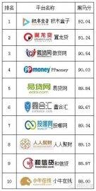 2014年P2P网贷十大黑马平台排行榜