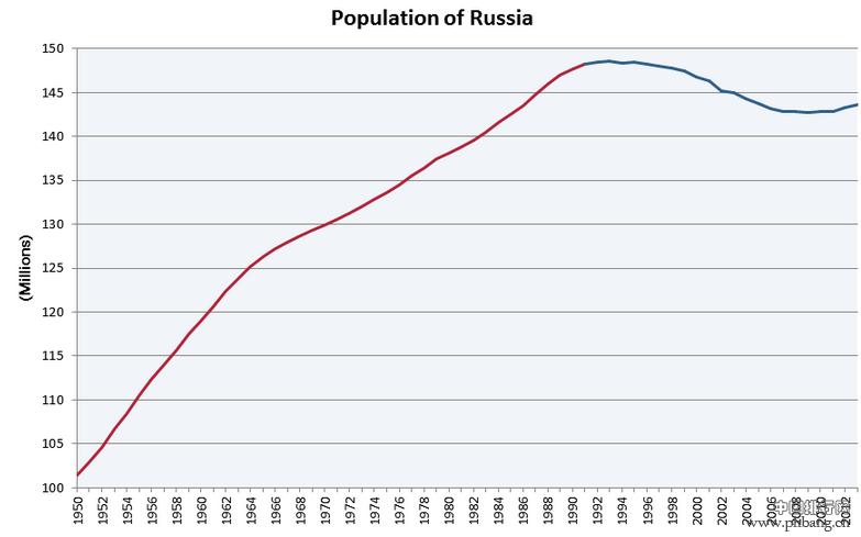 2014中国人口密度图