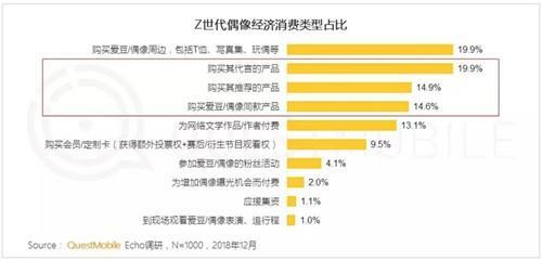 2018年中国移动互联网八大关键词