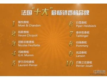 法国十大最畅销香槟品牌排行