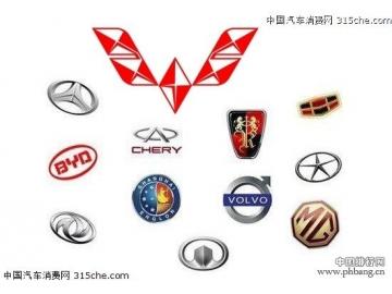 2014年1-2月自主品牌汽车销量排行榜