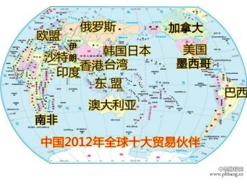 中国2012年全球十大贸易伙伴排名