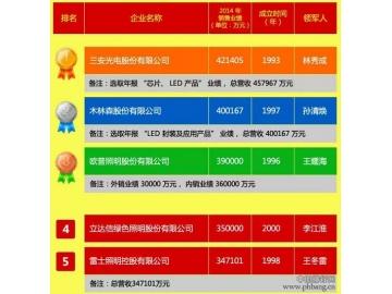 2014年中国LED照明灯饰行业100强排行榜单