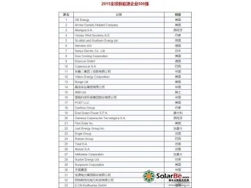 2015全球新能源企业500强排行榜
