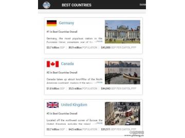 2016年全球最佳国家排名