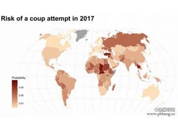 2017年国家动荡风险排行 布隆迪和泰国排在最前面