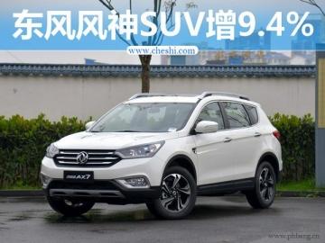 2017年5月汽车销量排行榜 风神AX7领跑SUV销量