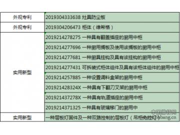 """2019年橱柜排名中,我乐家居因""""中高端原创""""取胜"""