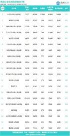 2019年xp系统排行榜_榜单第3期|黑龙江法院系统官方微信2019年3月排行榜发