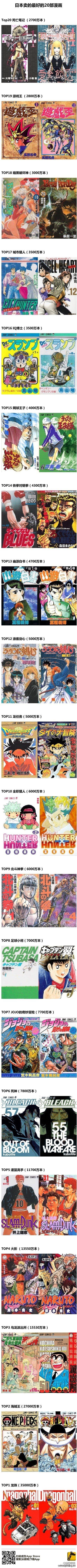 日本迄今为止销量最高的漫画排行榜Top20
