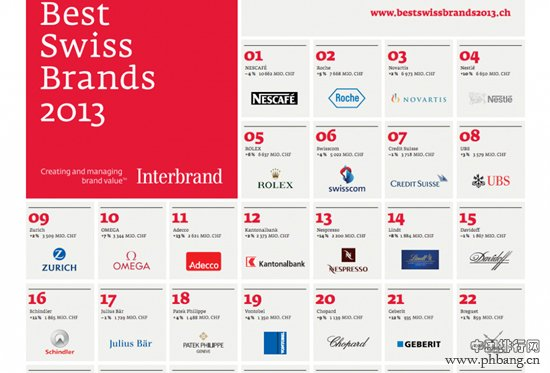 最权威瑞士奢侈钟表十大品牌产量排名