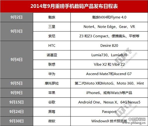 2014年9月最新发布手机等科技产品排行榜
