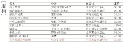 排行榜_书评_新京报网