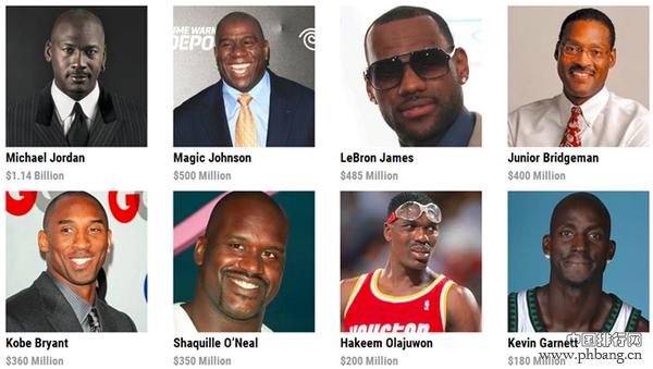 世界最富篮球运动员排行榜里这个人你肯定不认识