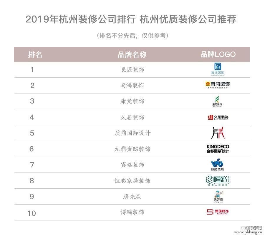 2019年杭州装修公司排行 杭州优质装修公司推荐