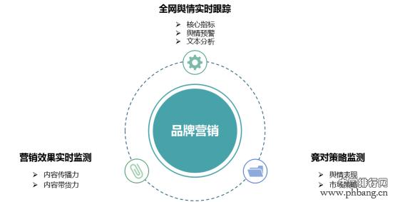 2020年度中国营销传播策划公司50强排行榜出炉