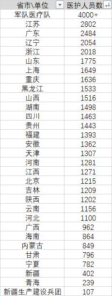疫后你会选择去往哪个城市?这里有份2020中国城市竞争力最新排名