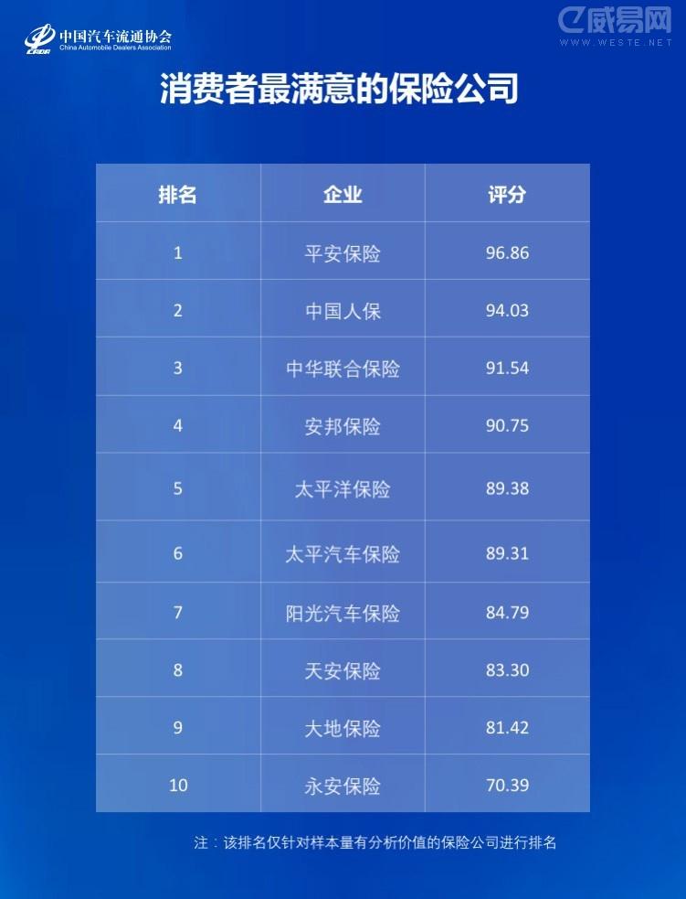 2019中国汽车排行榜_2019中国汽车金融满意度排行榜全名单