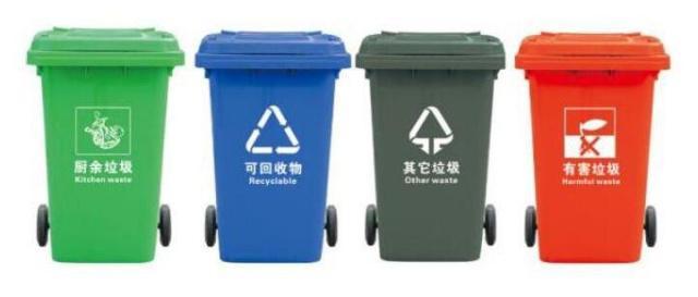 """全国46城将强排行制垃圾分类,你对垃圾""""四分类""""了解多少?"""