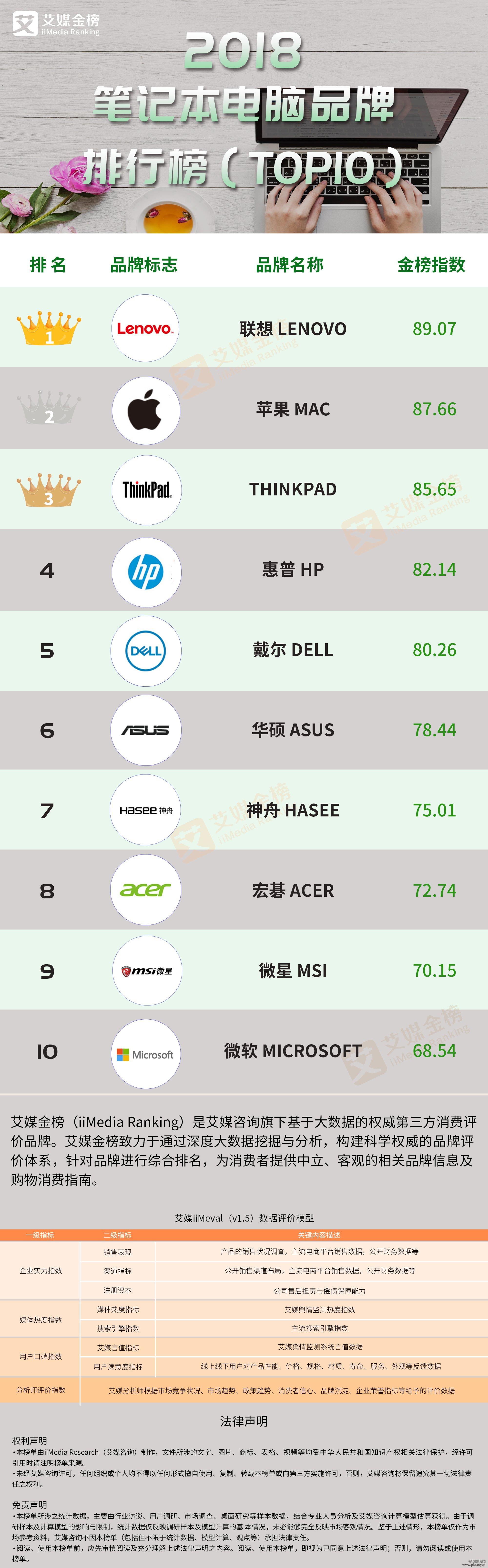 2019电脑品牌排行榜_无线鼠标哪个牌子好2019大无线鼠标品牌排行榜