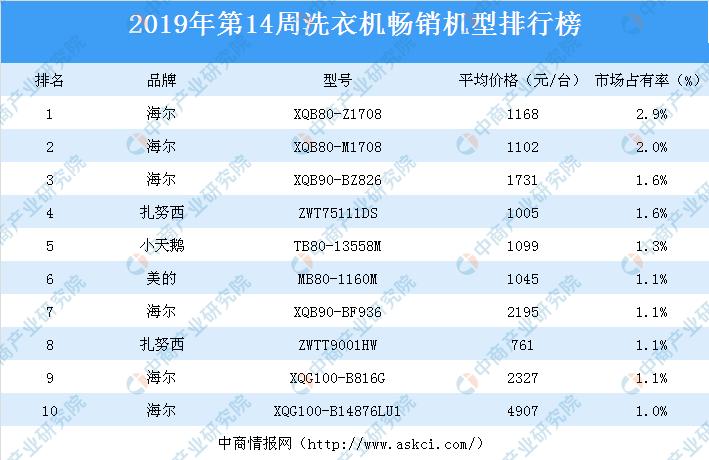 2019国产空调排行榜_原创艾媒金榜|2019国牌系列第四批榜单——国
