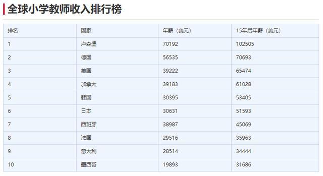 2019韩星收入排行榜_2019体育明星收入排行榜这三个人赚的多