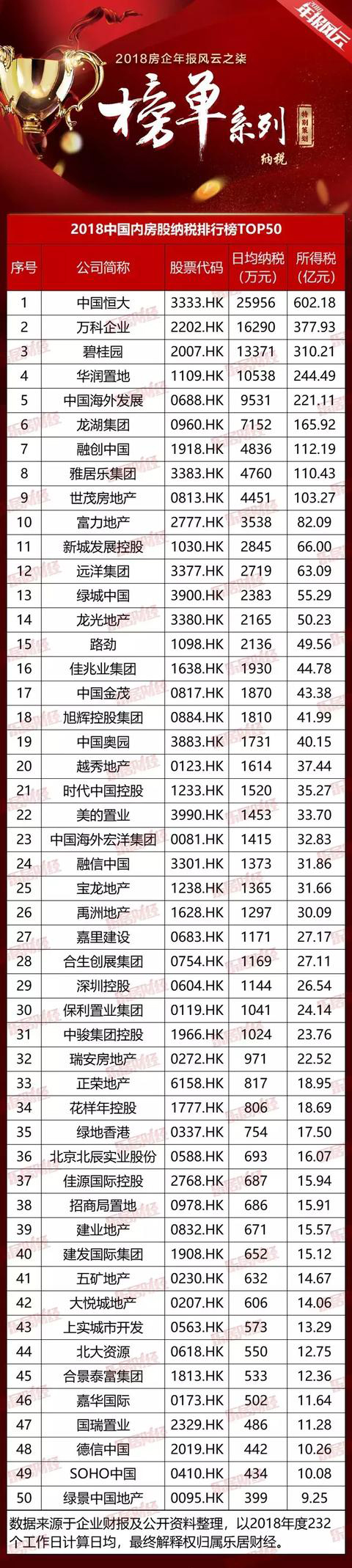 2019纳税排行榜_东阳纳税排行榜,影视行业观察窗