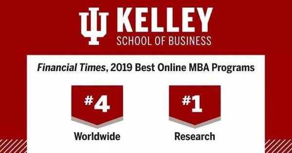 2019经理人mba排行榜_2019年FT全球MBA排行榜