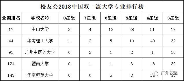 2019理工类专业排行榜_2019高考理科专业排行榜:未来五年最吃香,没毕业